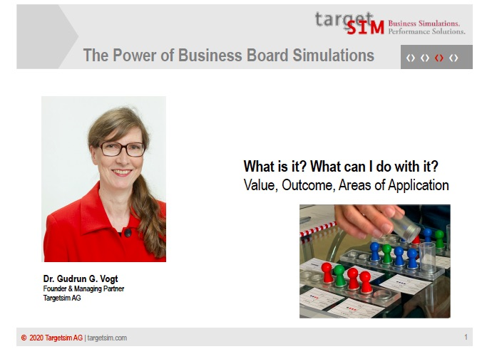 Targetsim Business Board Simulations: Features, Value, Impact.